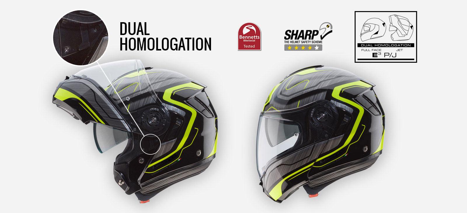 Helmet's features
